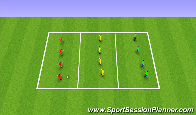 Football/Soccer Session Plan Drill (Colour): 3 Grid Possesion Game