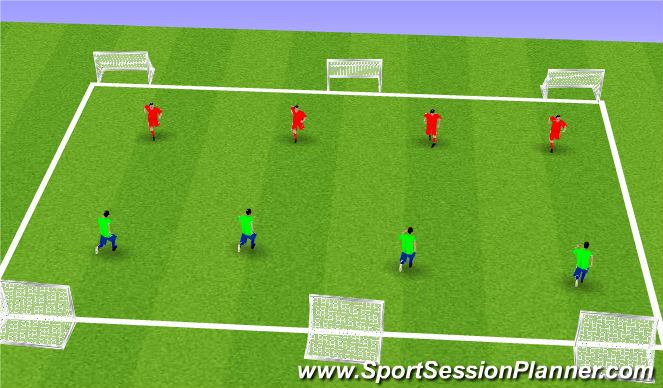 Football/Soccer Session Plan Drill (Colour): Capture the Goal Small Sided Game