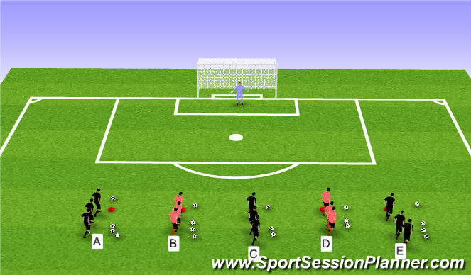 Football/Soccer Session Plan Drill (Colour): Shooting to 2v1,2v2,3v2