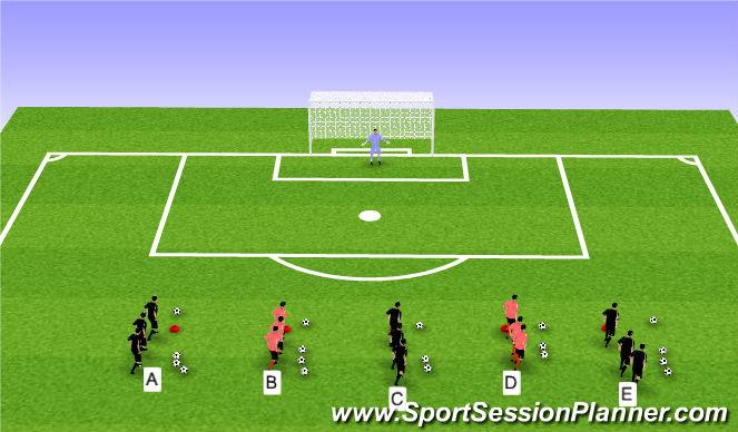 Football/Soccer Session Plan Drill (Colour): Shooting to 2v1,2v2,3v2