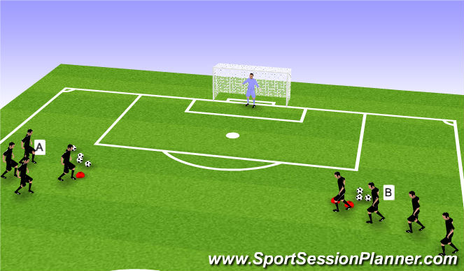 Football/Soccer Session Plan Drill (Colour): Shooting-Left and right foot