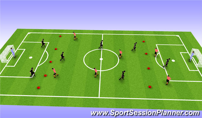Football/Soccer Session Plan Drill (Colour): SSG Shooting