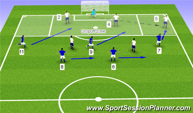 Football/Soccer Session Plan Drill (Colour): Ball goes wide to FB