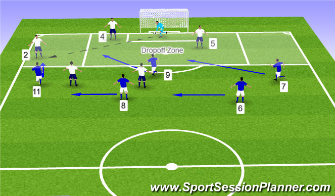 Football/Soccer Session Plan Drill (Colour): Ball goes wide to RB