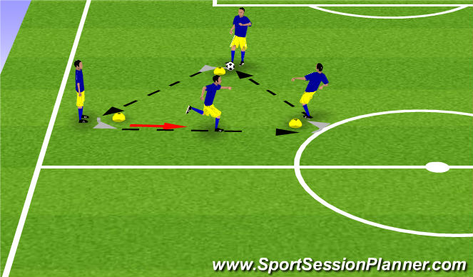 Football/Soccer Session Plan Drill (Colour): Triangle