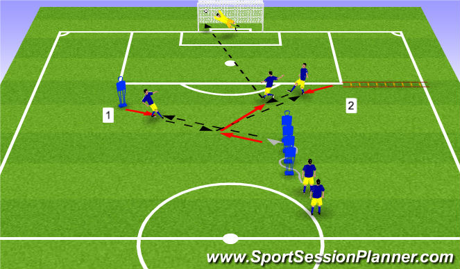 Football/Soccer Session Plan Drill (Colour): Shooting Pattern 1