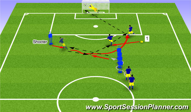 Football/Soccer Session Plan Drill (Colour): Shooting Pattern 2