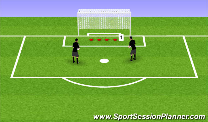 Football/Soccer Session Plan Drill (Colour): Oef 1 en 2