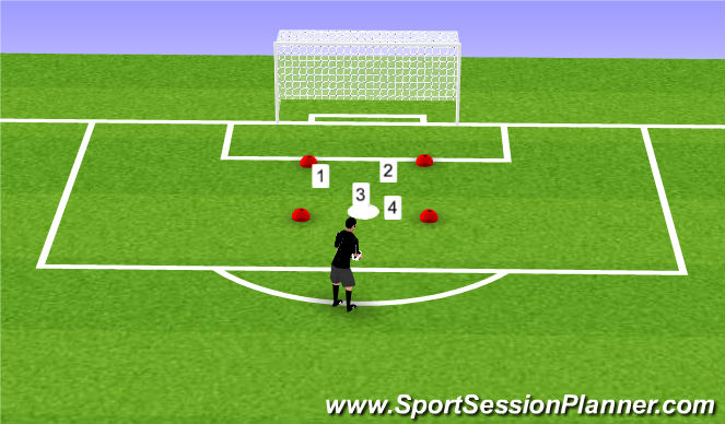 Football/Soccer Session Plan Drill (Colour): Oefening 4-5
