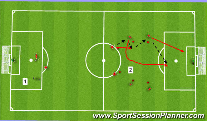 Football/Soccer Session Plan Drill (Colour): Rebounder and Passing/Shooting