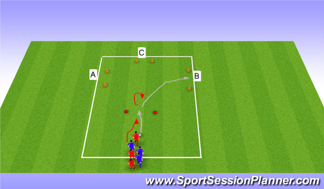 Football/Soccer Session Plan Drill (Colour): Gate relay
