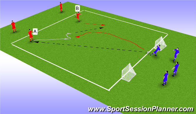 Football/Soccer Session Plan Drill (Colour): ISP23 2v1 weak foot