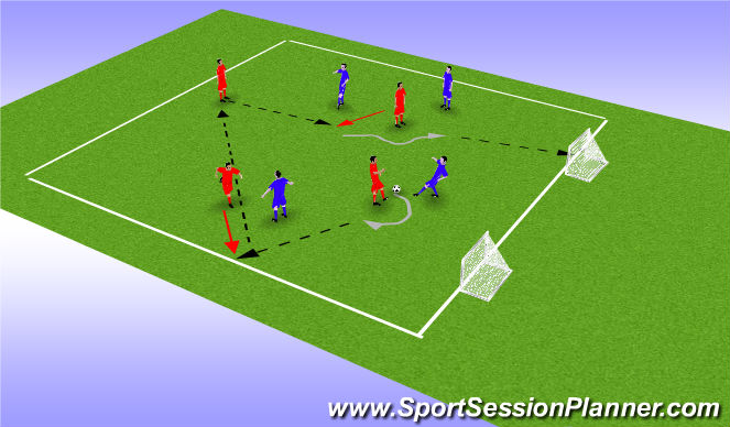 Football/Soccer Session Plan Drill (Colour): ISP23 Changeover game