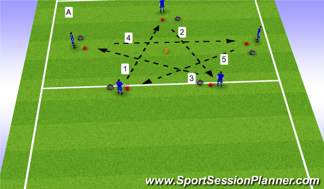 Football/Soccer Session Plan Drill (Colour): star passing pattern