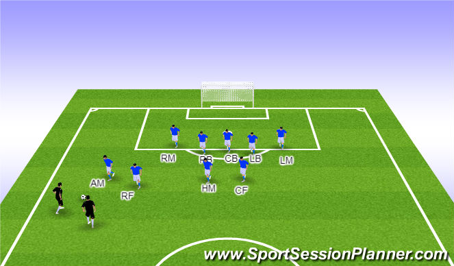 Football/Soccer Session Plan Drill (Colour): Defensive set-piece