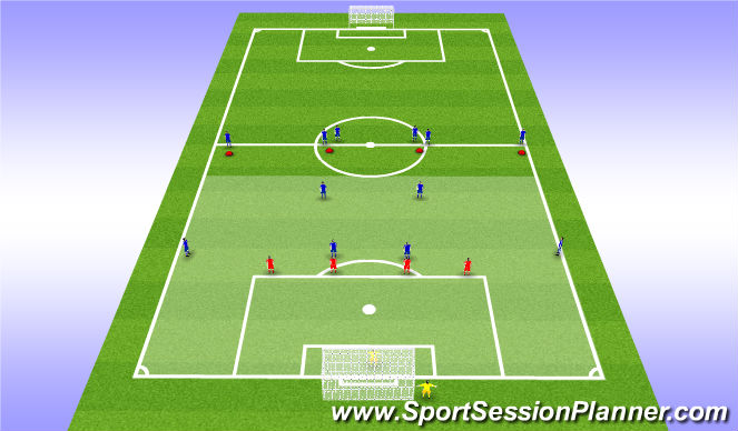 Football/Soccer Session Plan Drill (Colour): Defending In Units