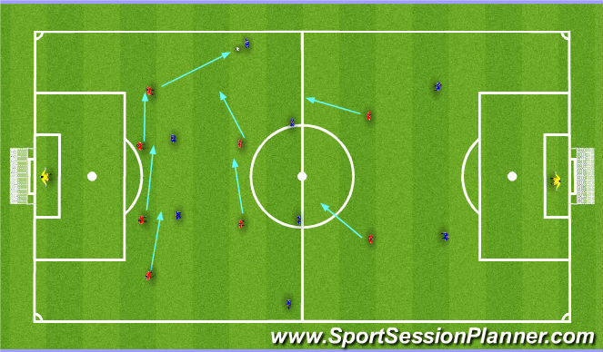 Football/Soccer Session Plan Drill (Colour): Defending As A Team