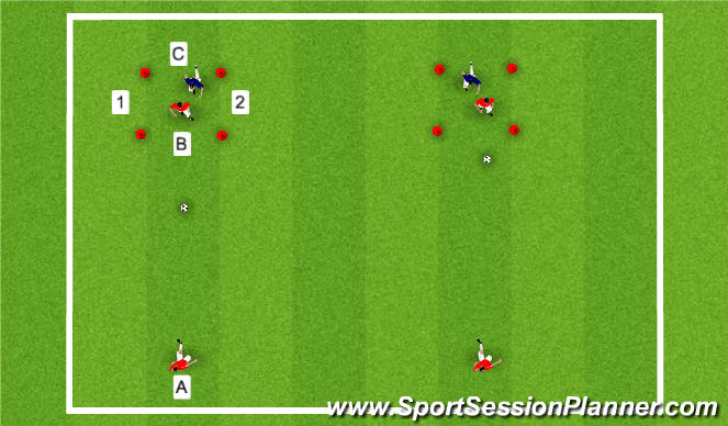 Football/Soccer Session Plan Drill (Colour): Receiving Under Pressure / Back to Goal