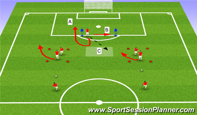 Football/Soccer Session Plan Drill (Colour): Structured Phase of Play