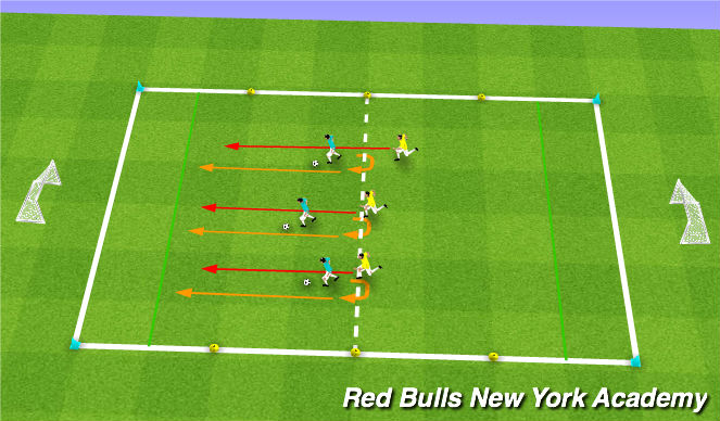 Football/Soccer Session Plan Drill (Colour): Cats and Dogs