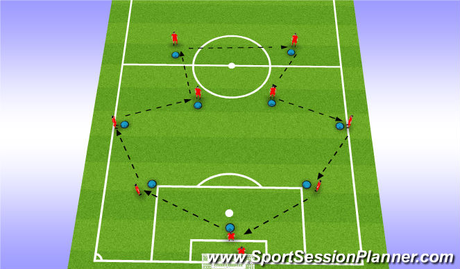 Football/Soccer Session Plan Drill (Colour): Variation 1