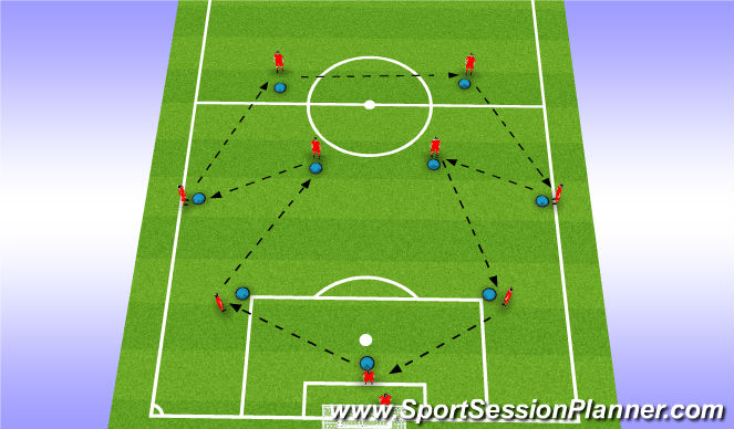Football/Soccer Session Plan Drill (Colour): Variation 2