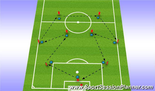 Football/Soccer Session Plan Drill (Colour): Variation 2