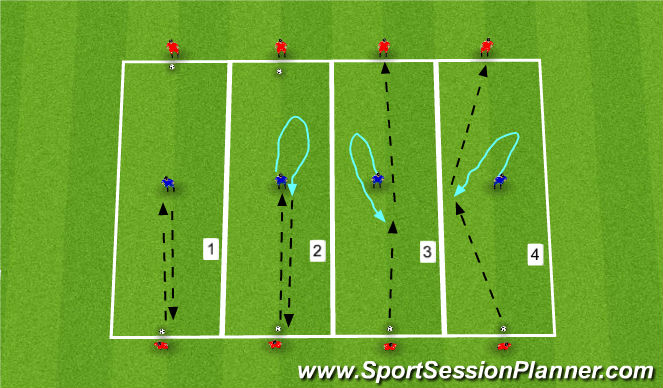 Football/Soccer Session Plan Drill (Colour): Checking to Receive