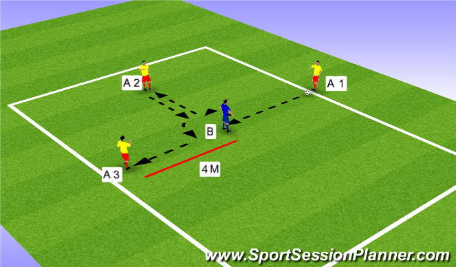 Football/Soccer Session Plan Drill (Colour): 1st Touch Skill Intro