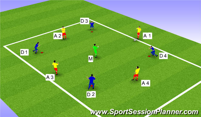 Football/Soccer Session Plan Drill (Colour): 1st Touch Skill Intro Progression1