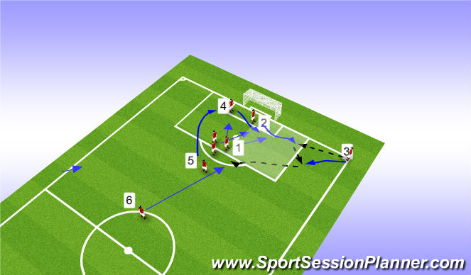 Football/Soccer Session Plan Drill (Colour): Set Piece - Corner 1