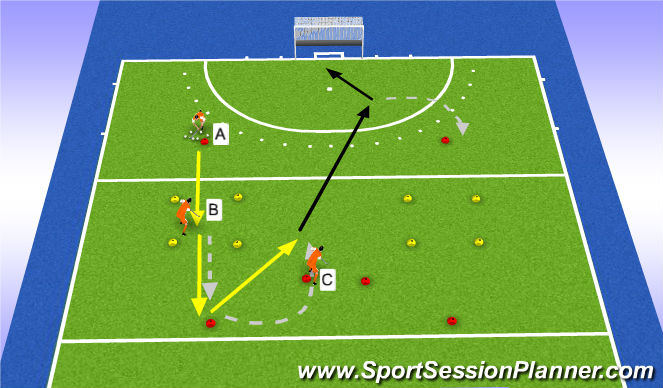 Hockey Session Plan Drill (Colour): receiving @ the run