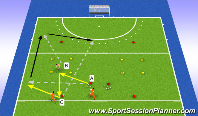 Hockey Session Plan Drill (Colour): passing+scoring