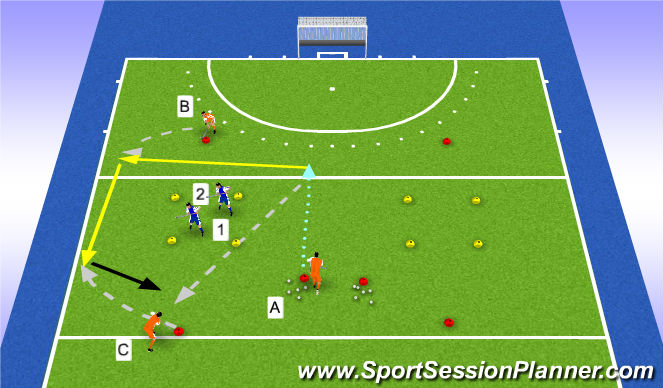Hockey Session Plan Drill (Colour): 3v2 (or1)