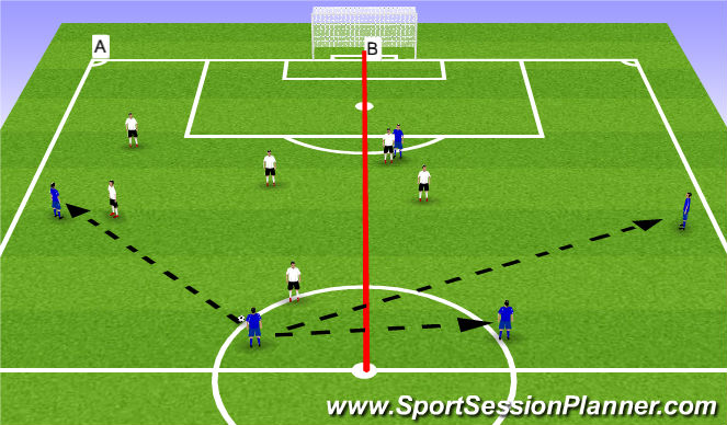 Football/Soccer Session Plan Drill (Colour): Example