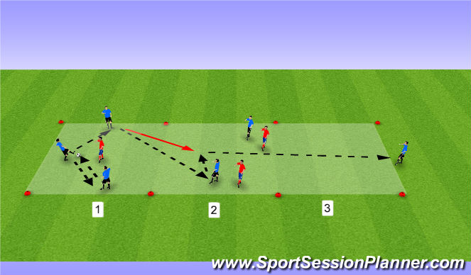 Football/Soccer Session Plan Drill (Colour): Progressive Overload