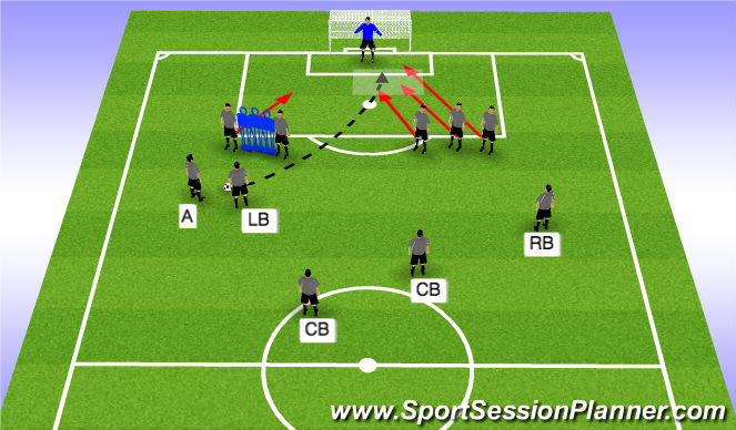 Football/Soccer Session Plan Drill (Colour): Diret free Kick