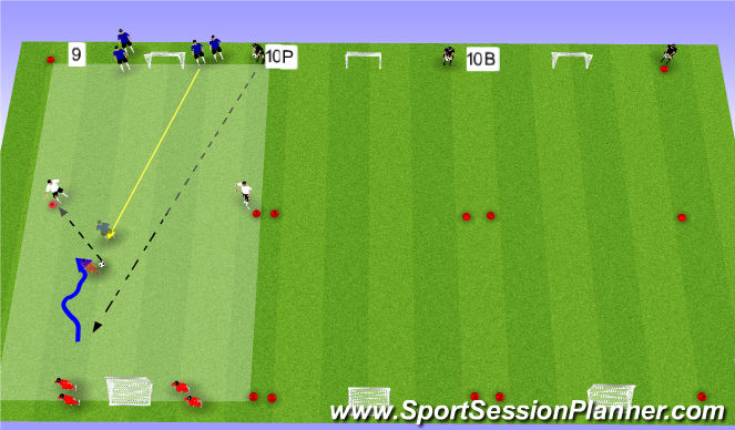 Football/Soccer Session Plan Drill (Colour): 1v1 + N