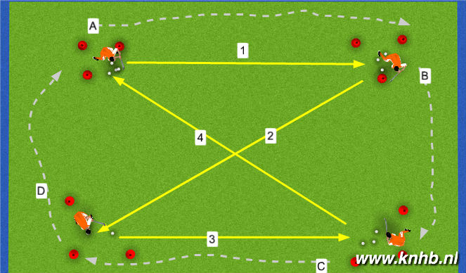 Hockey Session Plan Drill (Colour): PASSEN