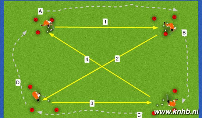 Hockey Session Plan Drill (Colour): PASSEN