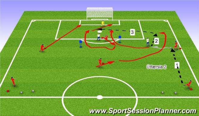 Football/Soccer Session Plan Drill (Colour): Leið 2