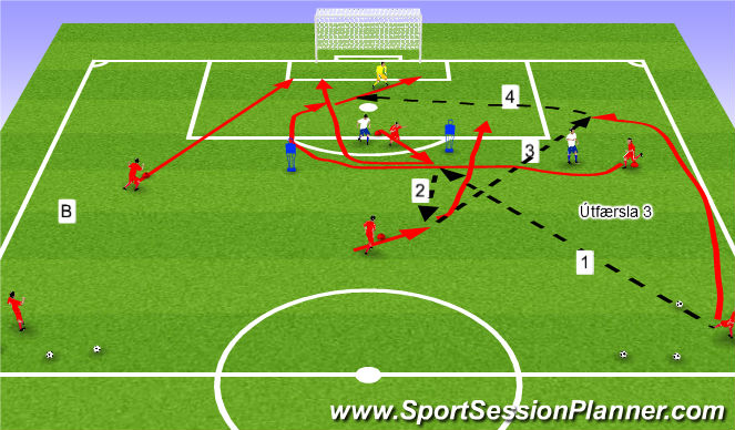 Football/Soccer Session Plan Drill (Colour): Leið 3