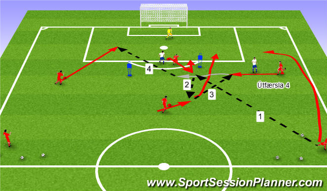 Football/Soccer Session Plan Drill (Colour): Leið 4