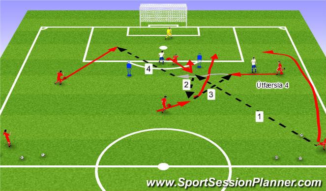 Football/Soccer Session Plan Drill (Colour): Leið 4