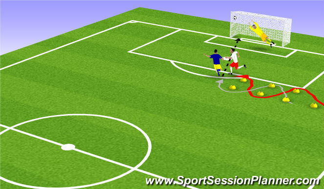 Football/Soccer Session Plan Drill (Colour): Closing Down Shooter