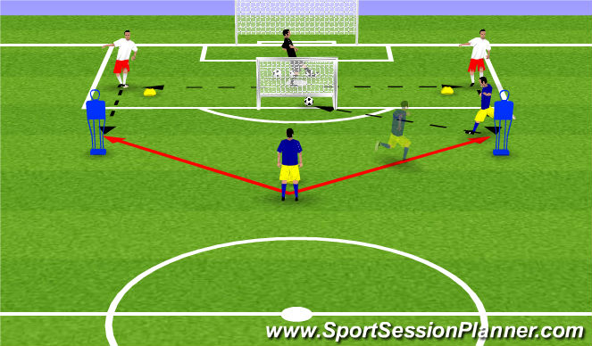 Football/Soccer Session Plan Drill (Colour): Intercepting Pass
