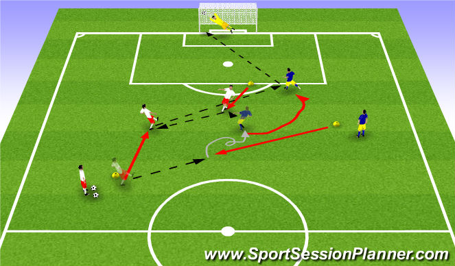 Football/Soccer Session Plan Drill (Colour): 3rd Man Running