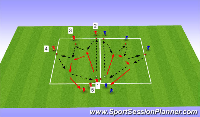 Football/Soccer Session Plan Drill (Colour): 1:2 tight area