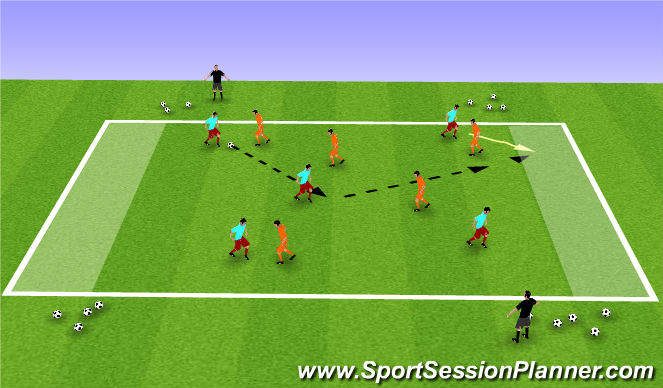 Football/Soccer Session Plan Drill (Colour): Possession to Penetrate