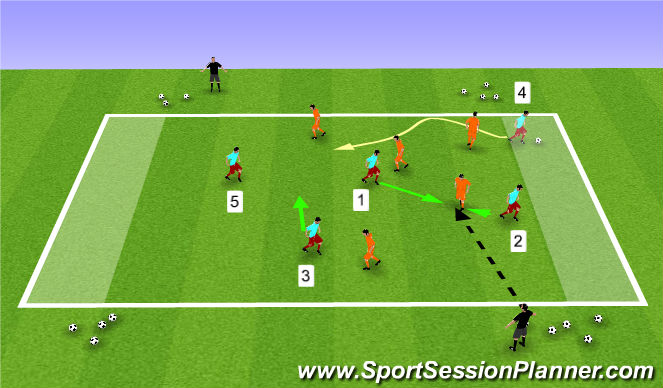 Football/Soccer Session Plan Drill (Colour): Defending the Counter